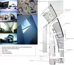 KIASMA Museum of Contemporary Art  Helsinki, Finland by architect Steven Holl