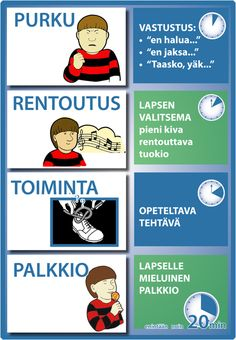 Motivointi ja palkitseminen Finnish Language, Foster Parenting, Autism Spectrum, Early Childhood Education, Pre School, Special Education, Classroom, Teacher, Learning