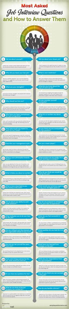 Most Asked Job Interview Questions and How to Answer Them | NerdGraph Infographics