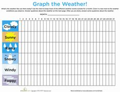 First Grade Graphing & Data Weather & Seasons Worksheets: Weather Graph Worksheet