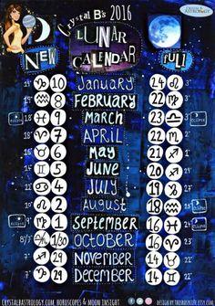 New Moon in Capricorn Horoscopes January 2016 - Tarot