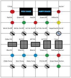 wiring diagram for keg beer 220v 30a    wiring       diagram    help page 2 home brew forums  220v 30a    wiring       diagram    help page 2 home brew forums