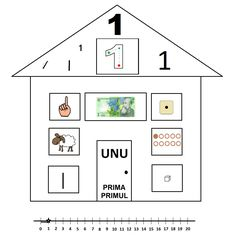 Casuta cifrei 1 Autism, Gallery Wall, Floor Plans, Diagram, Teaching, Activities, Education, Frame, Count