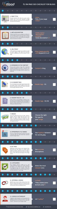 SEO Infograhic for blog articles.  It looks like a complete list of must-haves to me but be sure to make sure the content is written for humans not search engines.