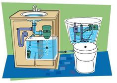 Pour économiser l'eau de la chasse d'eau, il y a tout d'abord le plan bouteille. Neomansland nous informe qu'une entreprise américaine lance un produit (que j'avais dé…