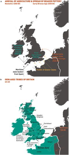 More major events in the peopling of the British Isles.