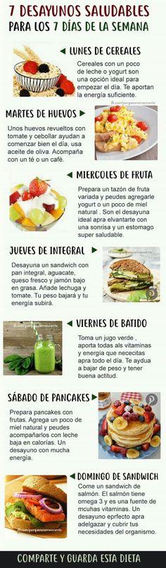 Desayuno semanal Frühstück - New Ideas Healthy Menu, Healthy Breakfast Recipes, Healthy Drinks, Healthy Cooking, Healthy Snacks, Healthy Eating, Healthy Recipes, Comida Diy, Deli Food