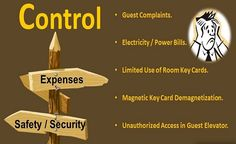 Get the various type of #accesscontrolkeycard system in India for hotel guest room lock