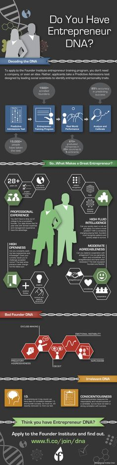 Entrepreneurial DNA: Do You Have It? - Infographic