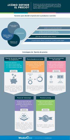 Como definir el precio #EstrategiaDePrecios #Marketing #Emprender