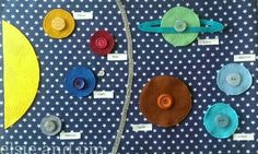 Playing with planets. A basic introduction to the solar system, using buttoning as the fine motor skill and colour matching. Preschool science quiet book, flip out page. By elsie and jim