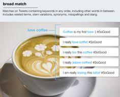 #TwitterAds e Keyword Targeting, arrivano le parole chiave a corrispondenza generica!