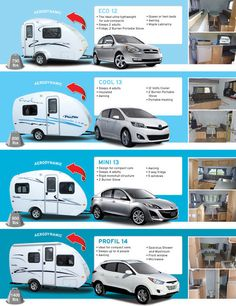 prolite campers, see I can pull a camper with my Jetta Jeff