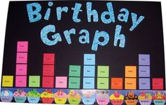 Celebrate classroom birthdays in style! When the graph is complete, go over each month with the class and count the birthdays. Discuss which months have the most and least birthdays. --from Creative Teaching Press