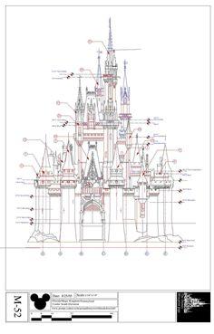 MUNDO | Disney Imagineering, renders y maquetas | Disney Imagineering, renderings e maquetes - Page 5 - SkyscraperCity