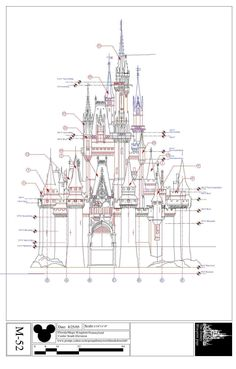 MUNDO | Disney Imagineering, renders y maquetas | Disney Imagineering, renderings e maquetes - Page 5 - SkyscraperCity