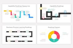 Product Roadmap Keynote Presentation Template | Nulivo Market Zigzag Line, Presentation Templates, Keynote, Bar Chart, Diagram, Marketing, Learning, Studying, Bar Graphs