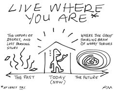 """""""Live Where You Are"""" by Ken Molnar (Doodle on iPad)"""