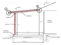 Detailed guide on building a back deck patio cover #roofingideas