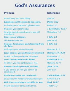 printable list of god's promises - Bing images Prayer Verses, Prayer Quotes, Bible Verses Quotes, Bible Scriptures, Bible Study Notebook, Bible Study Plans, Scripture Reading, Scripture Study, Scripture Journal