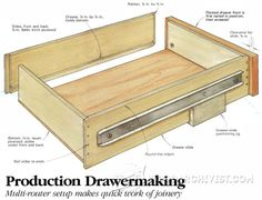 Drawer Construction Jig - Drawer Construction and Techniques | WoodArchivist.com