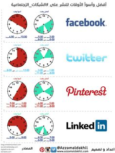 The Best and Worst times to post on social networks Social Networks, Social Media, Infographic, Presentation, Allah, Ps, Times, Computer Science, Quotes