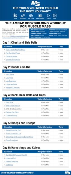 (Click through to download FREE PDF!) Forget fixed rep & set counts, and challenge yourself with this new workout program. It's you vs the clock, and your goal is to do as many reps as possible. #AMRAP #Workout #Gym #Fitness #Program
