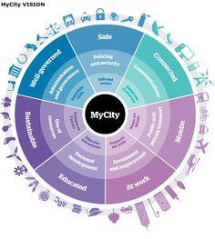 Atos Mycity                                                                                                                                                                                 More