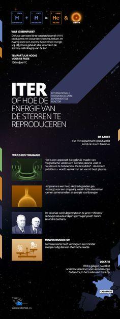 ITER: het benutten van de energie van de sterren