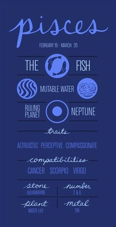 Pisces:  #Pisces Infographic.