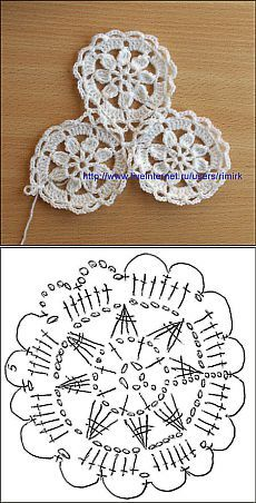 Rabbit Baby Blanket Making Viit the site for details. Crochet - Squares, Rounds, Shapes And Such Could crochet these to put in journals. How to Crochet a Halloween Spider Web Mandala Au Crochet, Crochet Circles, Crochet Motifs, Crochet Flower Patterns, Crochet Diagram, Crochet Stitches Patterns, Doily Patterns, Crochet Chart, Crochet Squares
