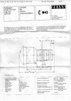 Zeiss S-Biogon 40/5.6