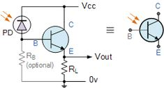 Electronics Tutorial about Light Sensor including Photocells, LDR, Photodiodes, Phototransistors, Photovoltaic Cells and Light Dependent Resistor Electronics Components, Electronics Projects, Ldr Circuit, Solar Energy, Solar Power, Photovoltaic Cells, Electronic Circuit Projects, Solar Roof Tiles, Best Solar Panels