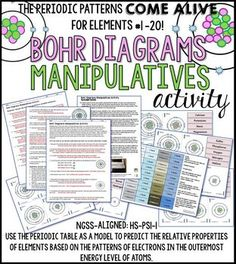 Chemical element advertisement project magazine or tv commercial bohr diagram atom manipulatives activity urtaz