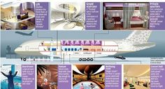 Have you seen the $500 million A380 the Prince of Saudi Arabia owns?