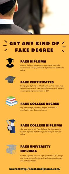 college degrees in order