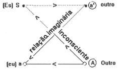 Unidade Ciberespaço de divulgação de informações : A teoria da sedução generalizada de Jean Laplanche...
