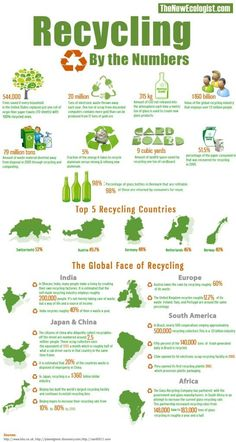 Recycling is the method of transforming waste materials into new objects or materials. In other words, recycling is the process of reusing materials instead of throwing them away as waste. Recycling Facts, Recycling Programs, Green Life, Go Green, Reduce Reuse Recycle, Environmental Science, Environmental Posters, Earth Day, Planet Earth
