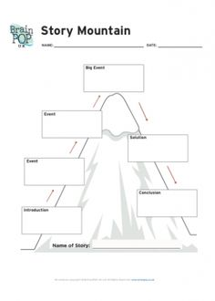 Help your children to plan their fiction writing with these free printable story mountain template! Talk 4 Writing, Teaching Writing, Writing Lab, Pre Writing, Kids Writing, Teaching Resources, Teaching Ideas, English Writing Skills, Writing Lessons