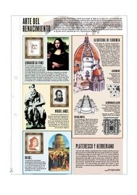 Arte del renacimiento #infografia. #Arte