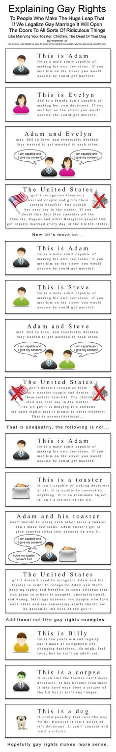 Gay rights explained. This is absolutely genius. To dumb it down for the people who believe gay marriage is wrong. OMG I love this.