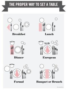 The proper way to set a table