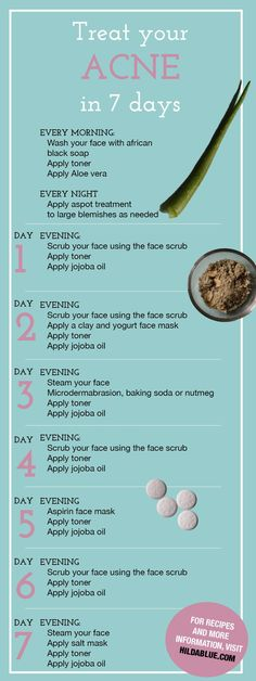 Clear skin treatment.