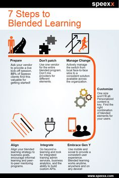 7 Steps to Blended Learning Infographic - http://elearninginfographics.com/7-steps-blended-learning-infographic/