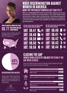 """A year's worth of rent"": great #infographic from UltraViolet illustrating the wage gap between men and women, especially women of color"