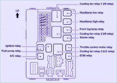 [WLLP_2054]   9 Best 2004 Kia Sedona 3.2 liter engine images | kia sedona, kia, liter | 2004 Kia Sedona Engine Wiring Diagram |  | Pinterest