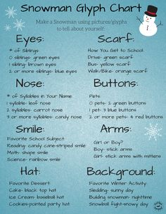 Fun and Simple Snowman Project Perfect for Classroom Holiday Parties
