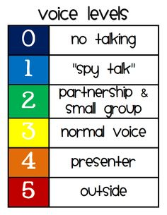 Roll some brain breaks active play pinterest brain breaks voice levels free printable i like the way that the levels are labeled on this fandeluxe Choice Image