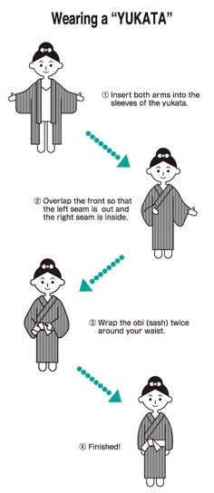 How to wear an Onsen Yukata (Japanese hot springs robe). #Infographic #Yukata #travel