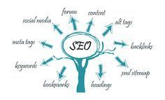 Our #SEO #service UK is unbeatable and very effective. Do you need to boost your online business? Contact us today.  http://www.seocycle.co.uk/